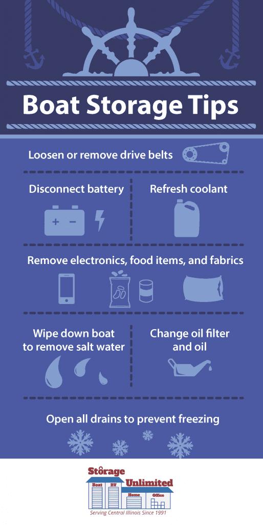Boat Storage Tips